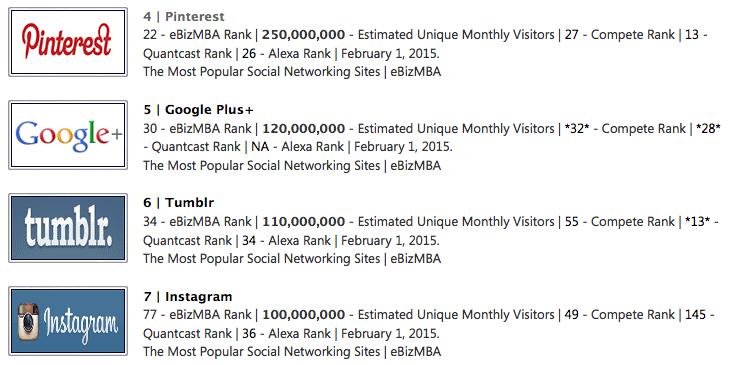Top-Social-Platforms