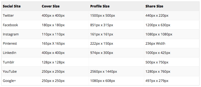 Social Media Image Size Chart