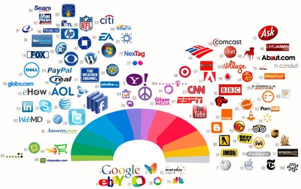 Photo courtesy Branding Strategy Insider