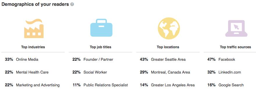 LinkedIn-published-analytics