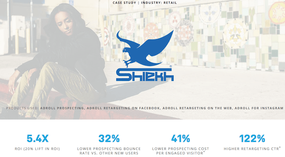 Shiekk-case-study
