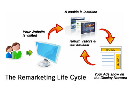 remarketing_graphic
